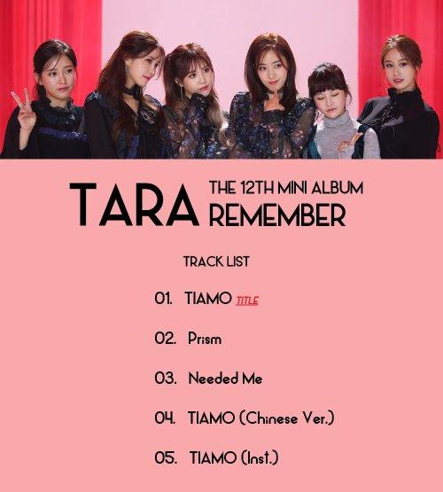 t-ara-tracklist